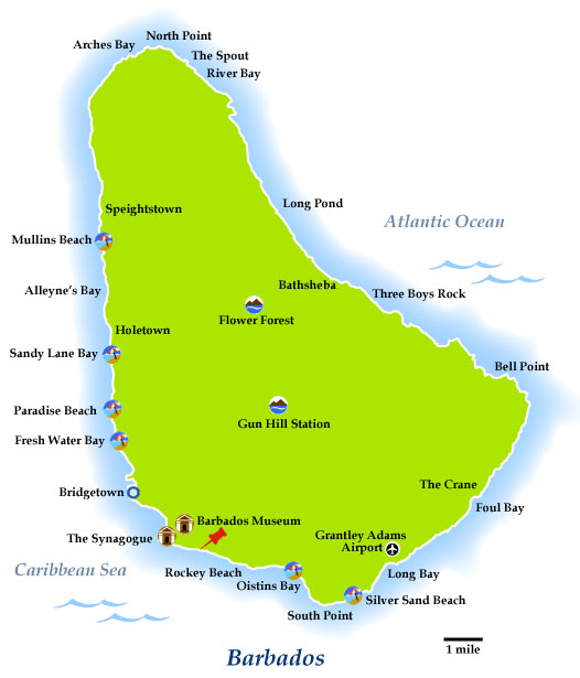 Caribbean Wedding Locations